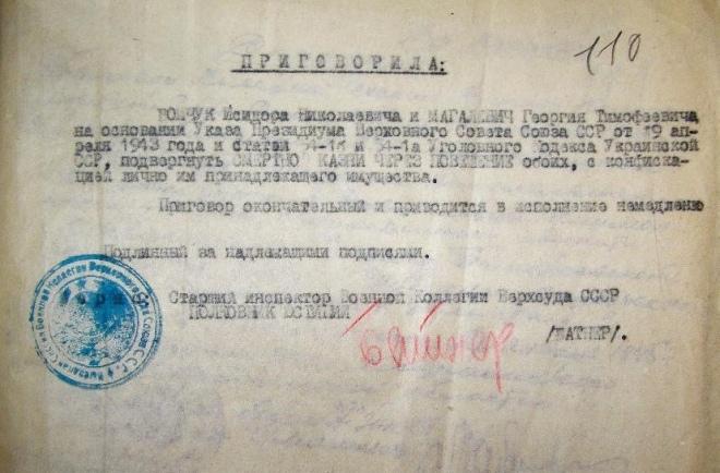 Вирок у справі Сидора Бойчука та Георгія Магалевича
